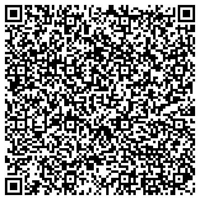 QR-код с контактной информацией организации Свадебный фотограф Евгений Малиновский г.Бровары