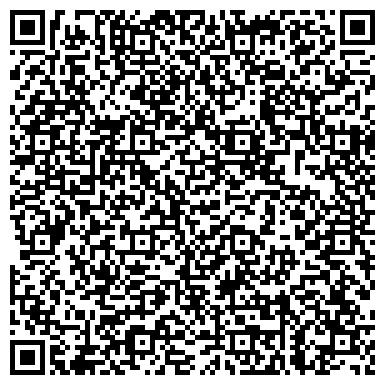 QR-код с контактной информацией организации Пэппи Розвивающие игрушки, СПД