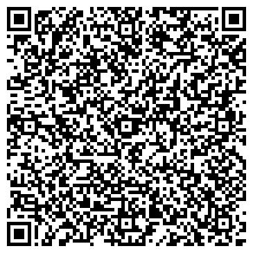 QR-код с контактной информацией организации Бондарь И.В., ЧП (Малютка)