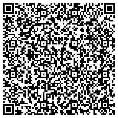 QR-код с контактной информацией организации Блага, Интернет-магазин