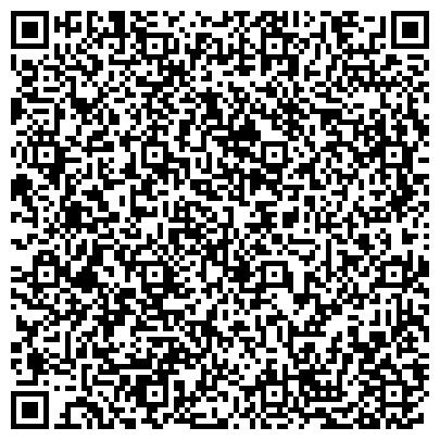 QR-код с контактной информацией организации Частное предприятие Группа компаний НЭТА