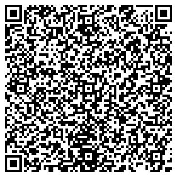 QR-код с контактной информацией организации Компьютеры и Периферия, ООО