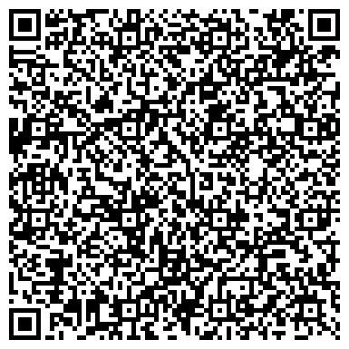 QR-код с контактной информацией организации Полесьетехинформатика ИТЦ, ОАО