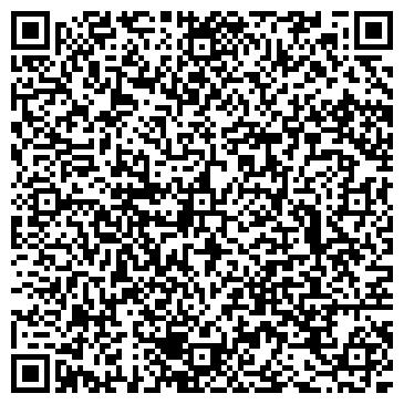 QR-код с контактной информацией организации НИИ технической защиты информации НПРУП