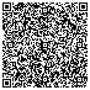 QR-код с контактной информацией организации Малая энергетика, ООО НП