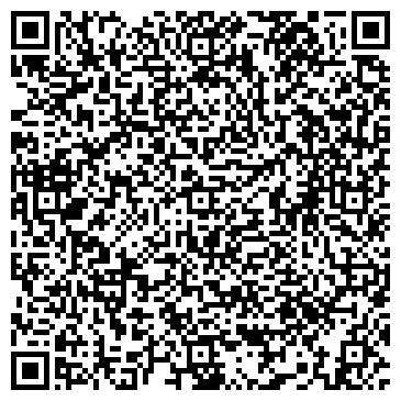QR-код с контактной информацией организации Нефтегазсистема, ЗАО