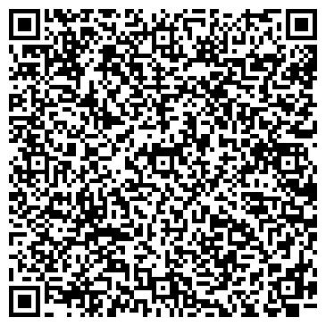 QR-код с контактной информацией организации Юкола-инфо-Бобруйск, ОДО