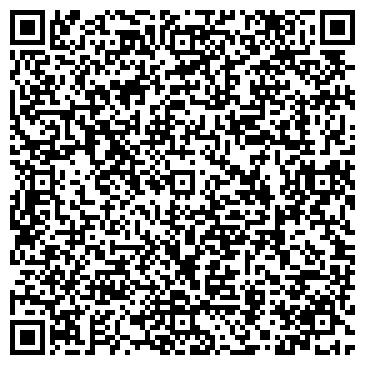 QR-код с контактной информацией организации Информатика Плюс НП, ООО
