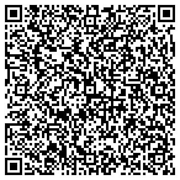 QR-код с контактной информацией организации Коленкор ТМ, Компания