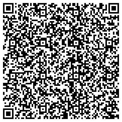 QR-код с контактной информацией организации Товары на солнечных батареях, ЧП Петренко Т.Н.
