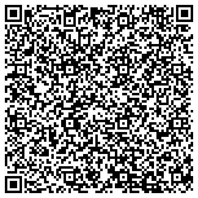 QR-код с контактной информацией организации Всё для суши, ЧП (Интернет магазин)