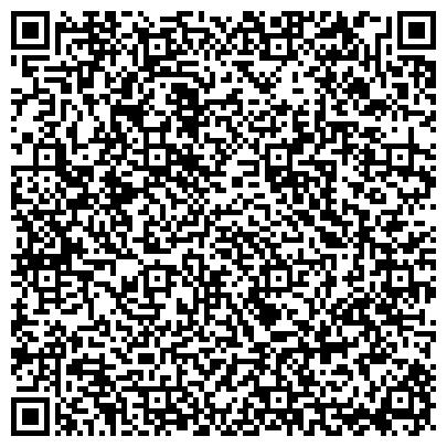 QR-код с контактной информацией организации Шистко, ЧП (Торговое оборудование для магазина)