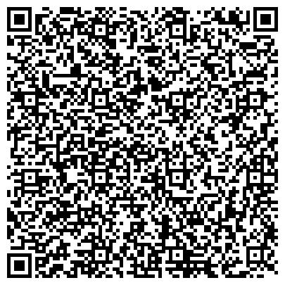 QR-код с контактной информацией организации Интернет магазин электроники Мега герц, СПД (MegaHertz)