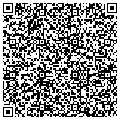 QR-код с контактной информацией организации Neo, Интернет-магазин компьютерной техники (Нео)