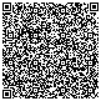 QR-код с контактной информацией организации Kyocera Днепропетровск (ЧП Демидов)