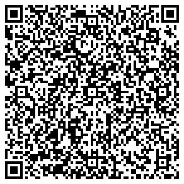QR-код с контактной информацией организации ГлобалИТ, ООО