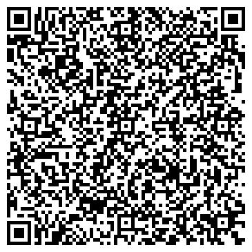 QR-код с контактной информацией организации Drobak, Компания