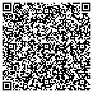 QR-код с контактной информацией организации Информационно-технические инновации, ООО