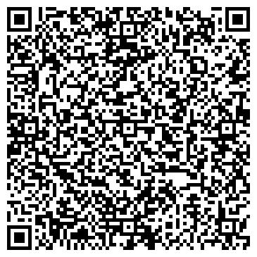 QR-код с контактной информацией организации TKT Брейнпауер, ЧП (Brainpower)