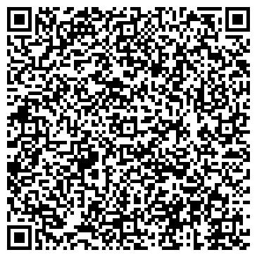 QR-код с контактной информацией организации Територия Сони, Компания