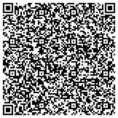 QR-код с контактной информацией организации Dionis цифровая техника, Компания