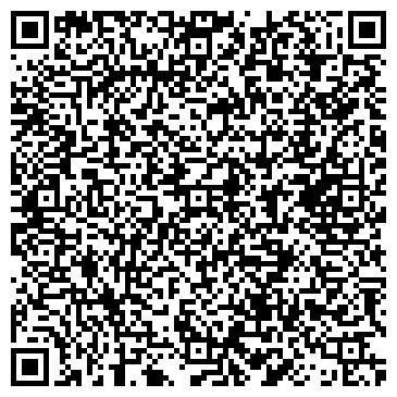 QR-код с контактной информацией организации Нео-сервис, Компания
