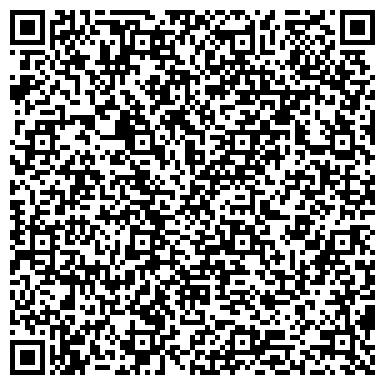 QR-код с контактной информацией организации Компъютерлэнд, Компания (Computerland)