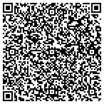 QR-код с контактной информацией организации Украинская Софтверная Компания, ООО