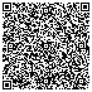 QR-код с контактной информацией организации Коган Д.А. ,СПД (Nekuri)