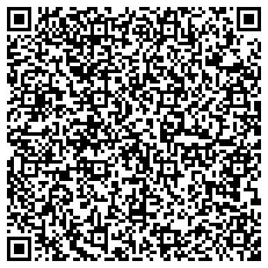 QR-код с контактной информацией организации Planet of computers (Планет оф компьтерс), ИП