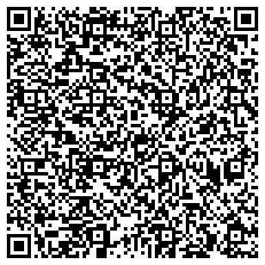 QR-код с контактной информацией организации Национальный картографо-геодезический фонд, РГКП