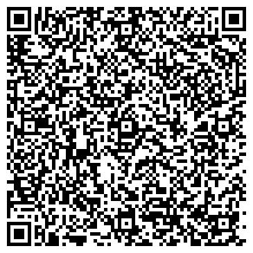 QR-код с контактной информацией организации Konser systems, Компания