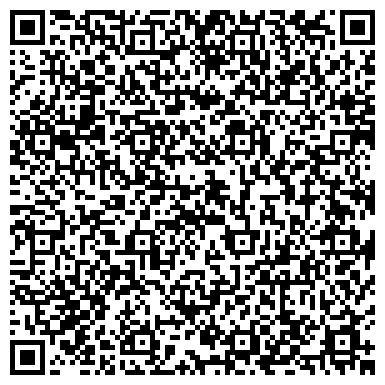 QR-код с контактной информацией организации Классика Индустрии Моды (КИМ), ОАО