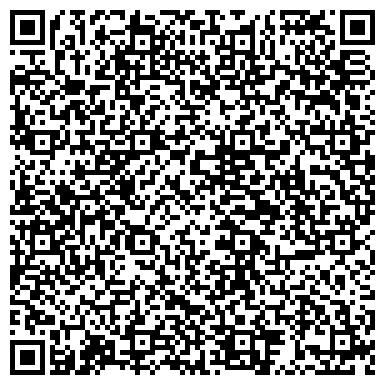 QR-код с контактной информацией организации Фабрика швейная Борисовская, ОАО