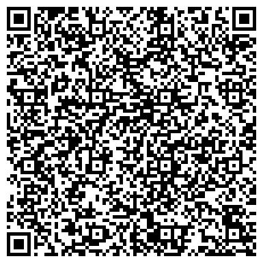 QR-код с контактной информацией организации Чернявский Максим Алексеевич, ИП