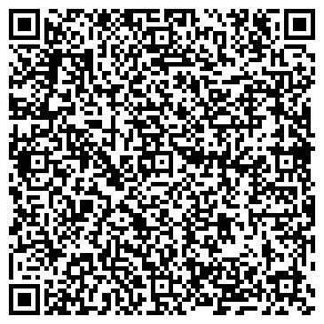 QR-код с контактной информацией организации СандраДелюкс, ЧПУП