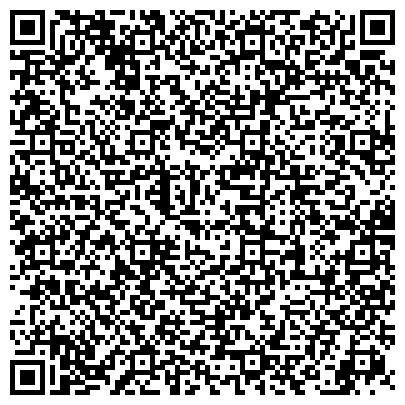 QR-код с контактной информацией организации Представительство Juki ( Central Europe ) Spr.o.o.