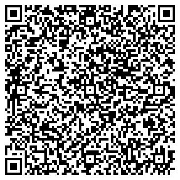 QR-код с контактной информацией организации КУБАНСКОЕ РЕЧНОЕ ПАРОХОДСТВО, ОАО