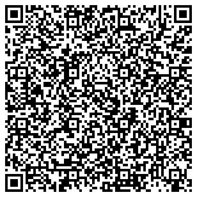 QR-код с контактной информацией организации Janome Brother, ЧП Симко