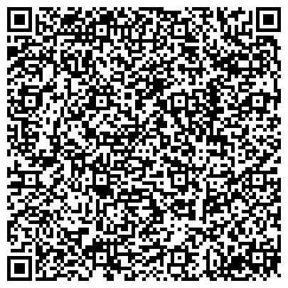 QR-код с контактной информацией организации Филюк Н.В.(салон-магазин швейного оборудования ), ЧП