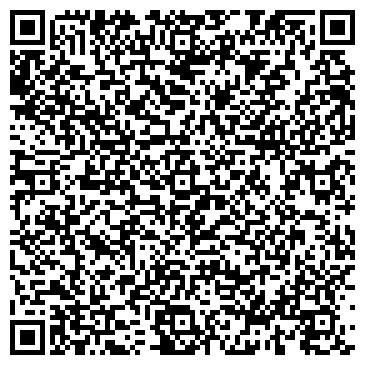 QR-код с контактной информацией организации Веллес Украина, Компания