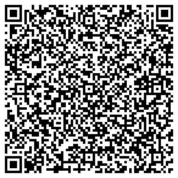 QR-код с контактной информацией организации Визажист Ирина Шульга