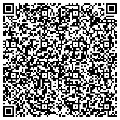 QR-код с контактной информацией организации Кизина С.В. (Малюткина одежка), ИП