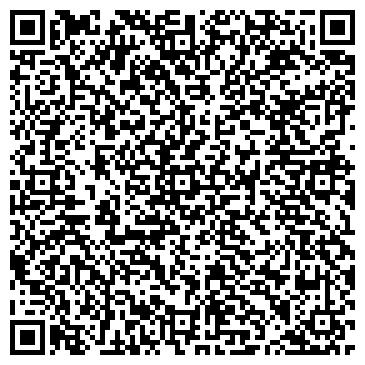 QR-код с контактной информацией организации Глобус, ОДО