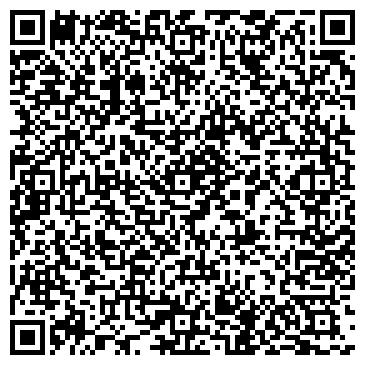 QR-код с контактной информацией организации Одежда для собак, Компания