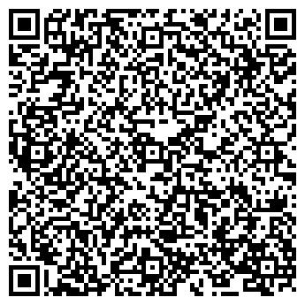 QR-код с контактной информацией организации МЕДИЦИНСКАЯ ГЕНЕТИКА