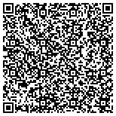 QR-код с контактной информацией организации Wittchen ( Витчен), Компания