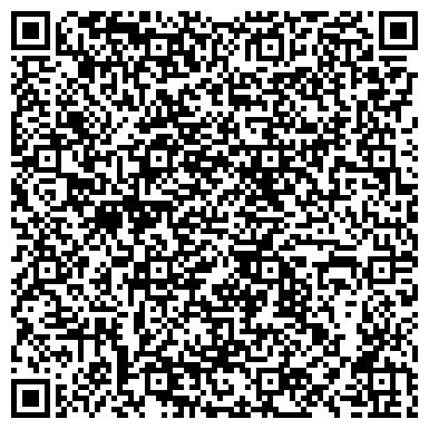 QR-код с контактной информацией организации Оборудование для швейного производства, ЧП