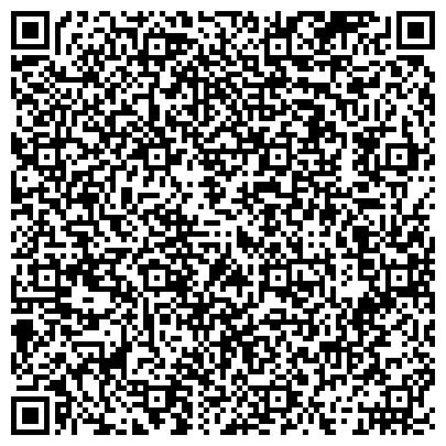 QR-код с контактной информацией организации Janome Каменецкий И.Б., ИП