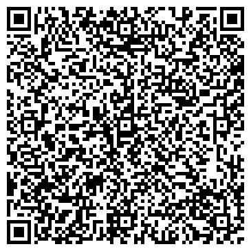 QR-код с контактной информацией организации План Плюс, ЧП